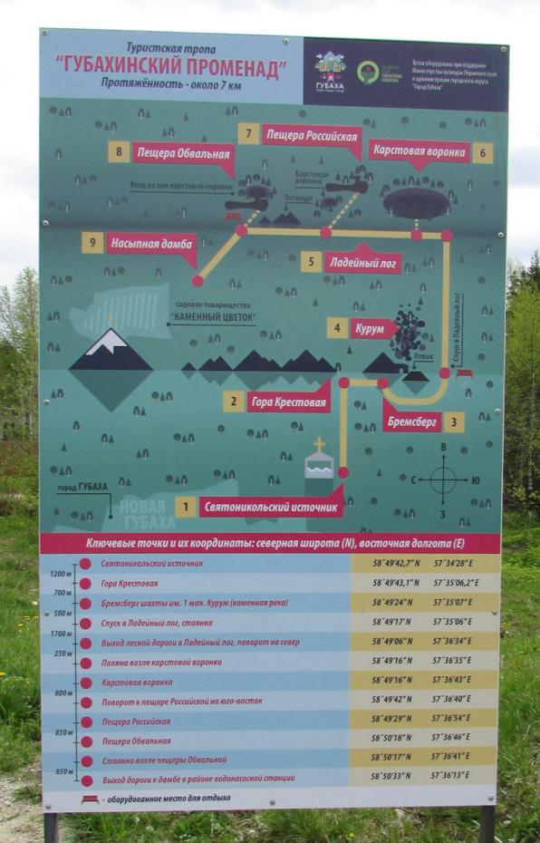 21. Карта туристической тропы «Губахинский променад». По ней можно пройтись в качестве альтернативы похода к Усьвинским столбам.