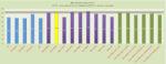 Рисунок 1. Сравниваем показатели полного кадра Кэнон, Никон и Сони по динамическому диапазону
