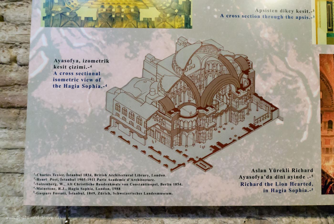 Фотография 18. Строение собора Айя-София. Отчеты туристов об экскурсиях в Стамбуле. Что посмотреть за один день. Поездка в Турцию в отпуск.