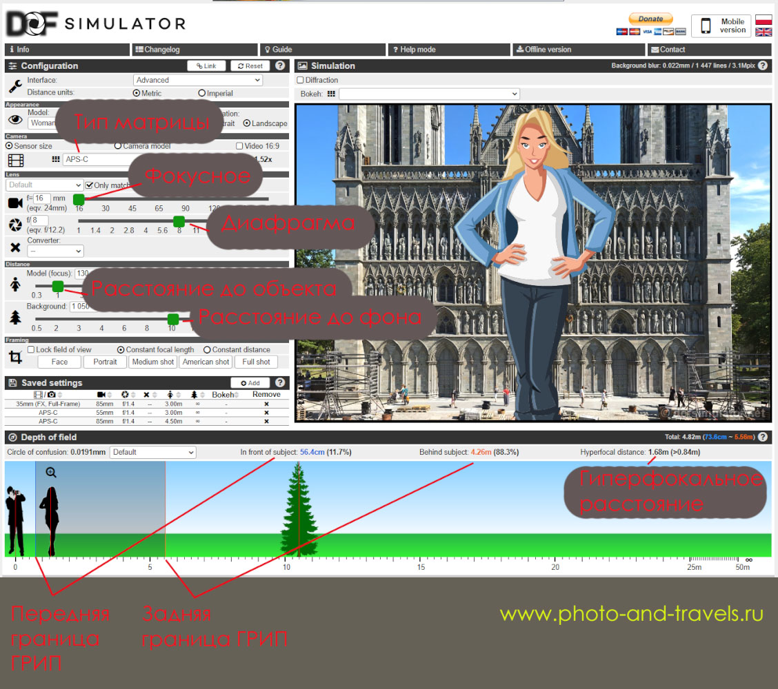 26. Скриншот с сайта калькулятора ГРИП и гиперфокального расстояния.