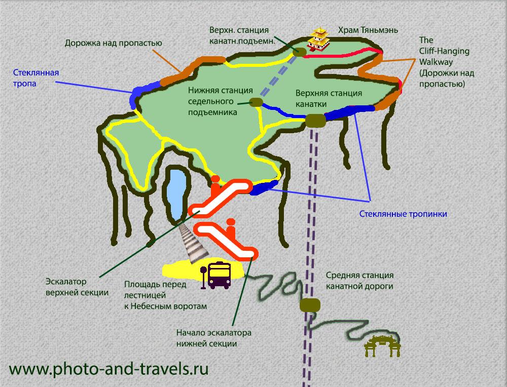 Карта со схемой расположения туристических маршрутов на горе Тяньмэньшань
