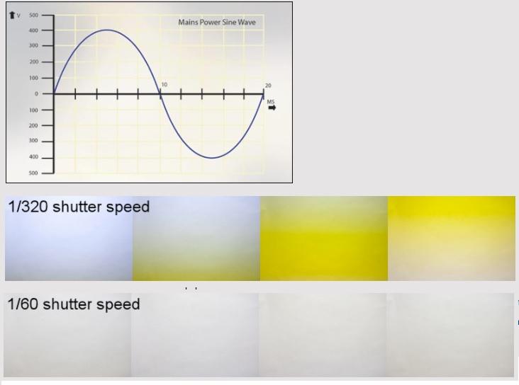 Почему меняется ББ при съемке от света люминесцентных ламп на фотоаппарат.