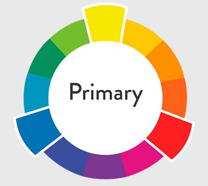 Рисунок 3. Первичные цифровые цвета YRB. Изучаем цветовой круг в теории цвета.