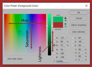 Рисунок 39. Отображение параметров Hue, Saturation и Lightness в панели выбора цвета Photoshop. Основы теории цвета для фотографов.
