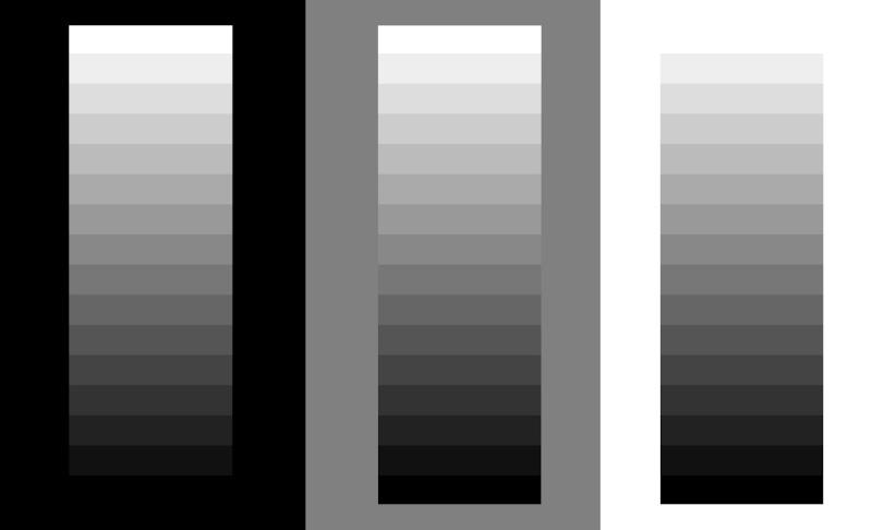 Фото 41. Каждое изображение выше имеет область градиента на черном, 50% сером и белом фоне. Который из них вы замечаете быстрее? Знакомимся с основами теории цвета в фотографии.