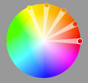 Рисунок 48. Цветовая гармония аналогичных цветов (соседних в цветовом круге).
