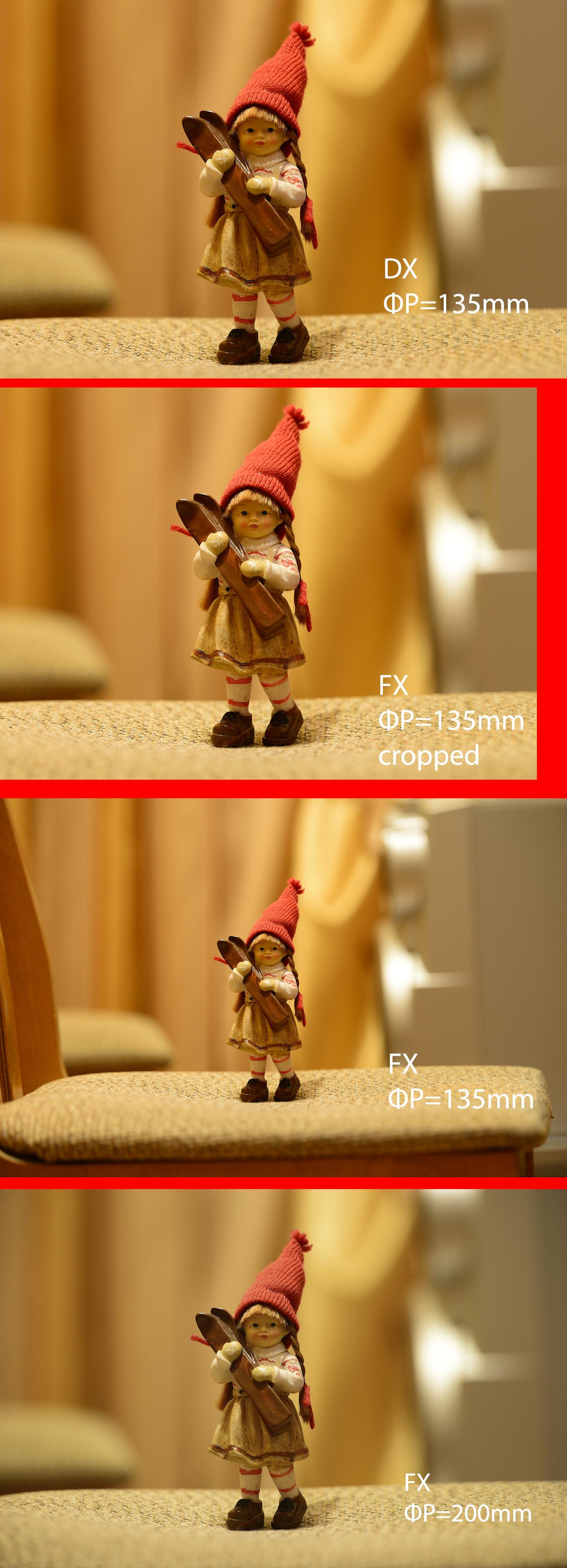 Сравнение картинки на полном кадре и кропе. Имитация изображения на Fujifilm XF 50-140 f/2.8