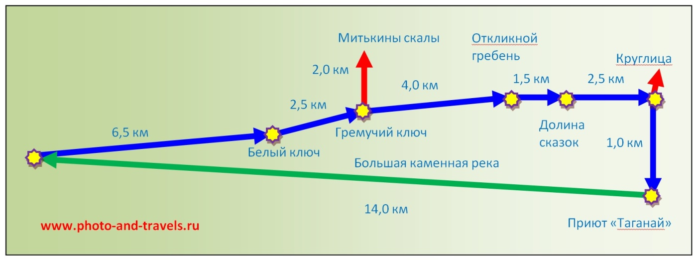 21. Схема участков с достопримечательностями в парке Таганай. Как спланировать свой поход выходного дня по Южному Уралу.