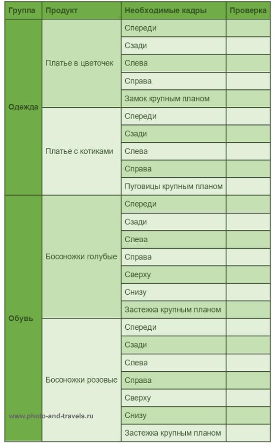 Фотография 14. Пример таблицы, которую должен составить предметный фотограф перед началом съемки товаров для каталога интернет-магазина.