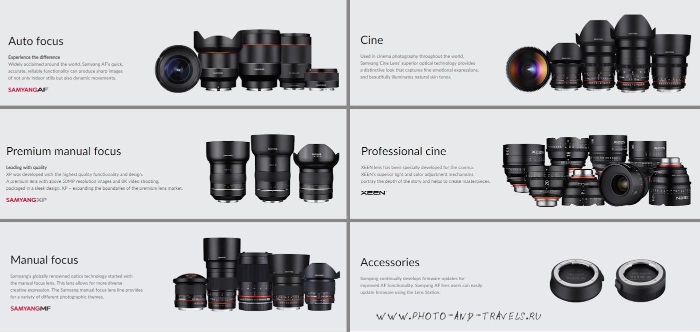 19. Схема, поясняющая, какие объективы для фотографии и видеосъемки выпускает компания «Samyang Optics».