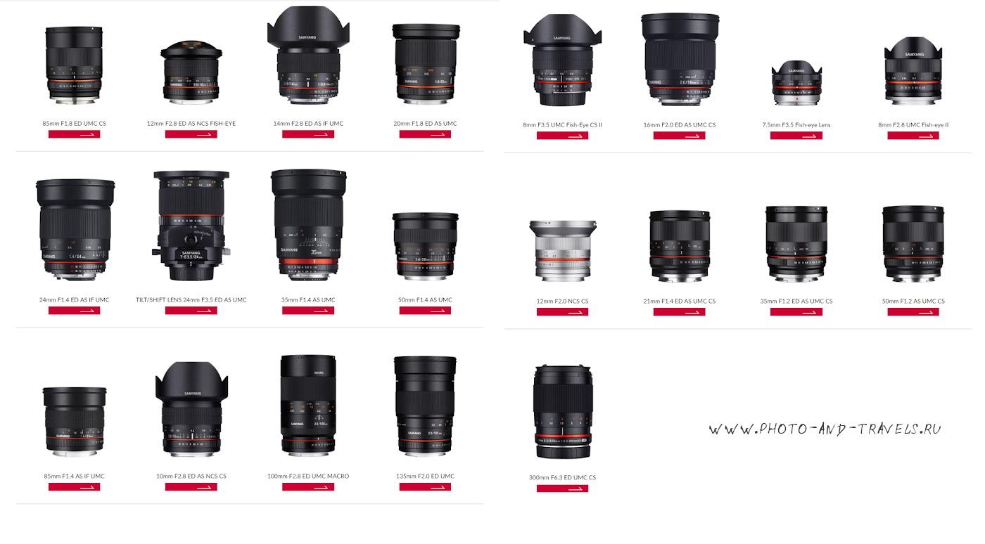 Фото 22. Модельный ряд мануальных объективов Самъянг.