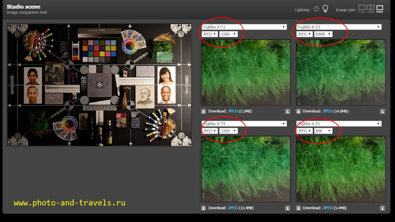 3. Пример сравнения качества изображения при съемке на Fujifilm X-T1, X-T2 со светосильным объективом и на Fujifilm X-T3 с тёмным объективом.