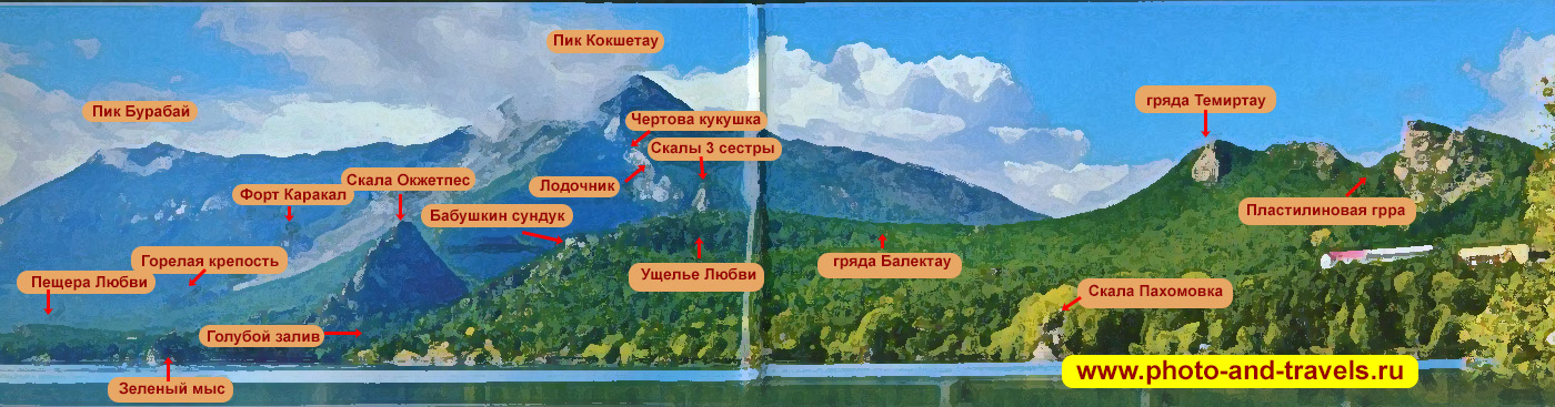 Схема с названиями скал на озере Боровое в Казахстане.