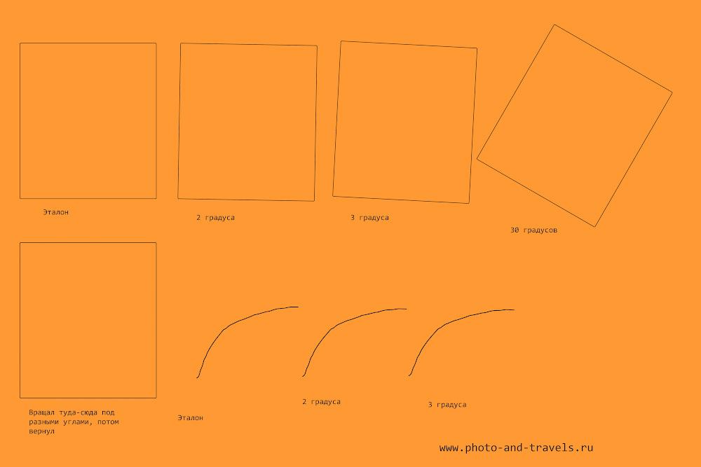 Можно ли выравнивать горизонт фотографий? Не теряется ли качество.