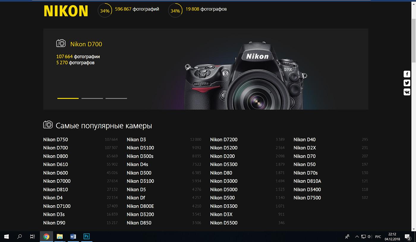55. Какие камеры Nikon подходят для съемки свадеб? Любые. Но самые популярные: Nikon D750, Nikon D700, Nikon D800 и Nikon D600 (D610).