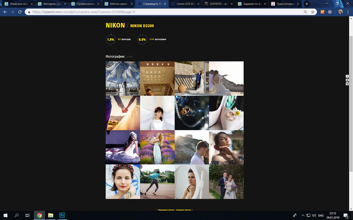 Примеры профессиональных свадебных фото на Nikon D3200