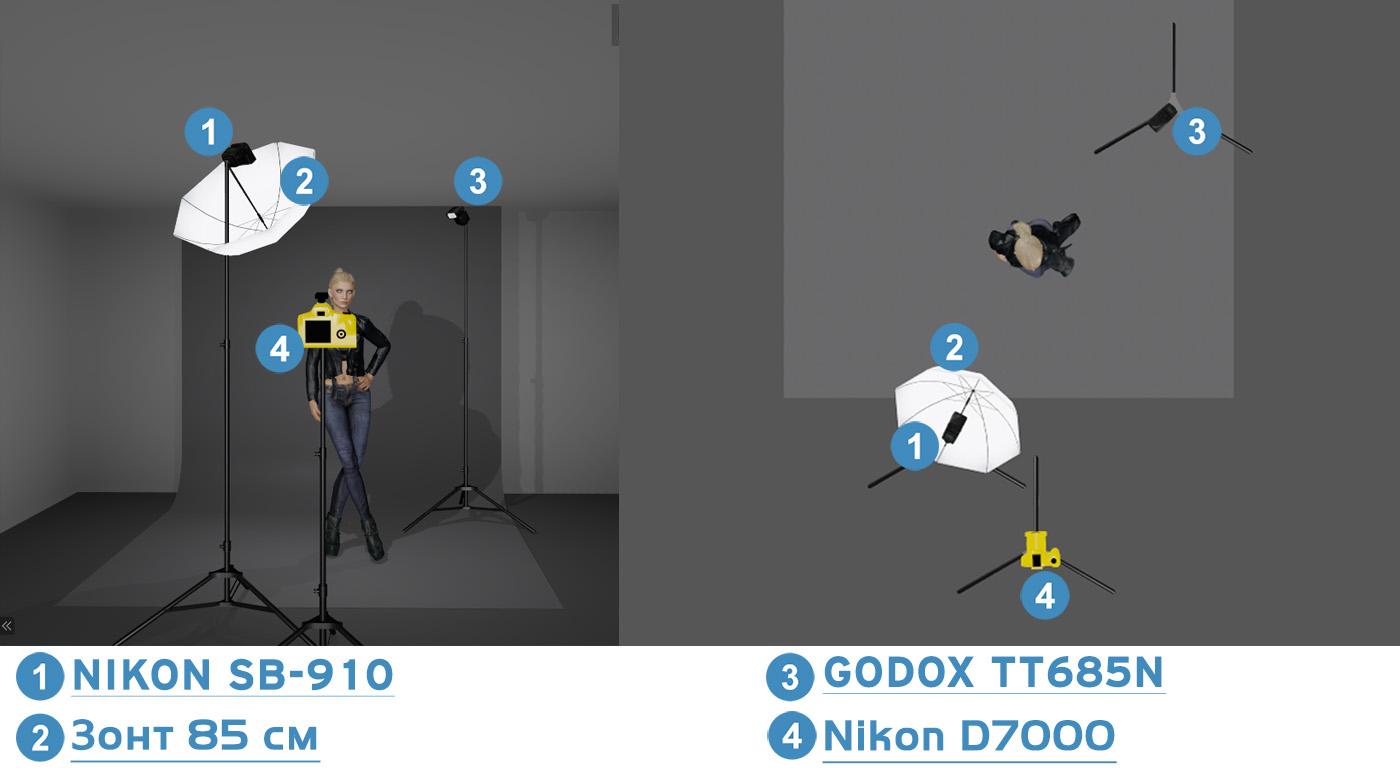 Фото 4. Схема постановки света для съемки портрета с 2-мя вспышками Nikon sb-910 и Godox TT685n. Фотоаппарат Nikon D7000. Объектив Nikon 85mm f/1.8G.