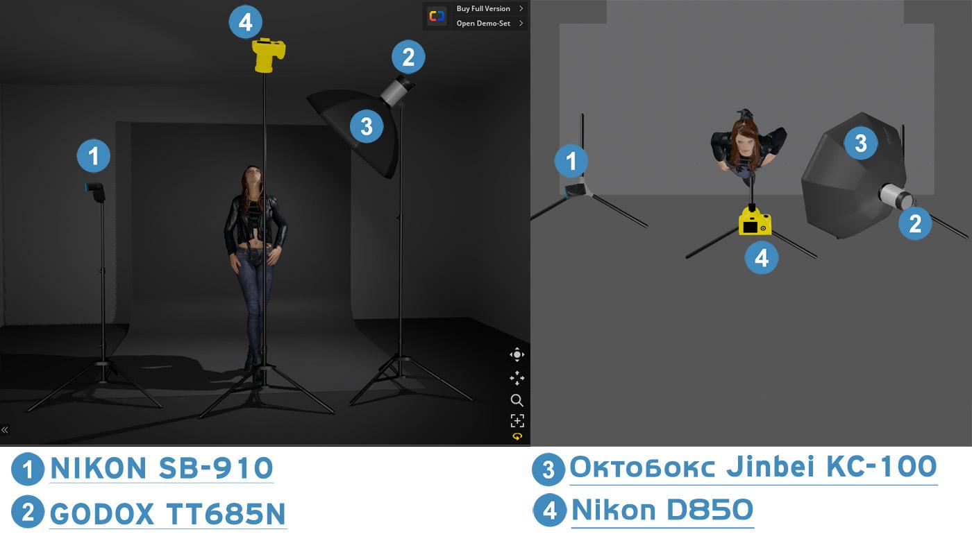 Фото 8. Схема постановки света для этого портрета, снятого на Nikon D850 и Nikon 50mm f/1.8G. Вспышка Nikon sb-910 с цветным гелем светит на стену для создания цвета. Вторая вспышка Godox TT685n установлена в октобокс Jinbei KC-100.