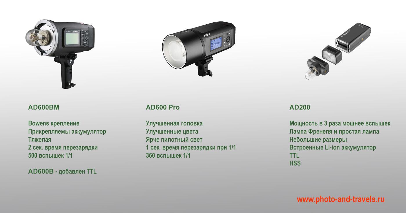 Фото 17. В чем разница между разными моделями вспышек Godox серии Witstro AD.