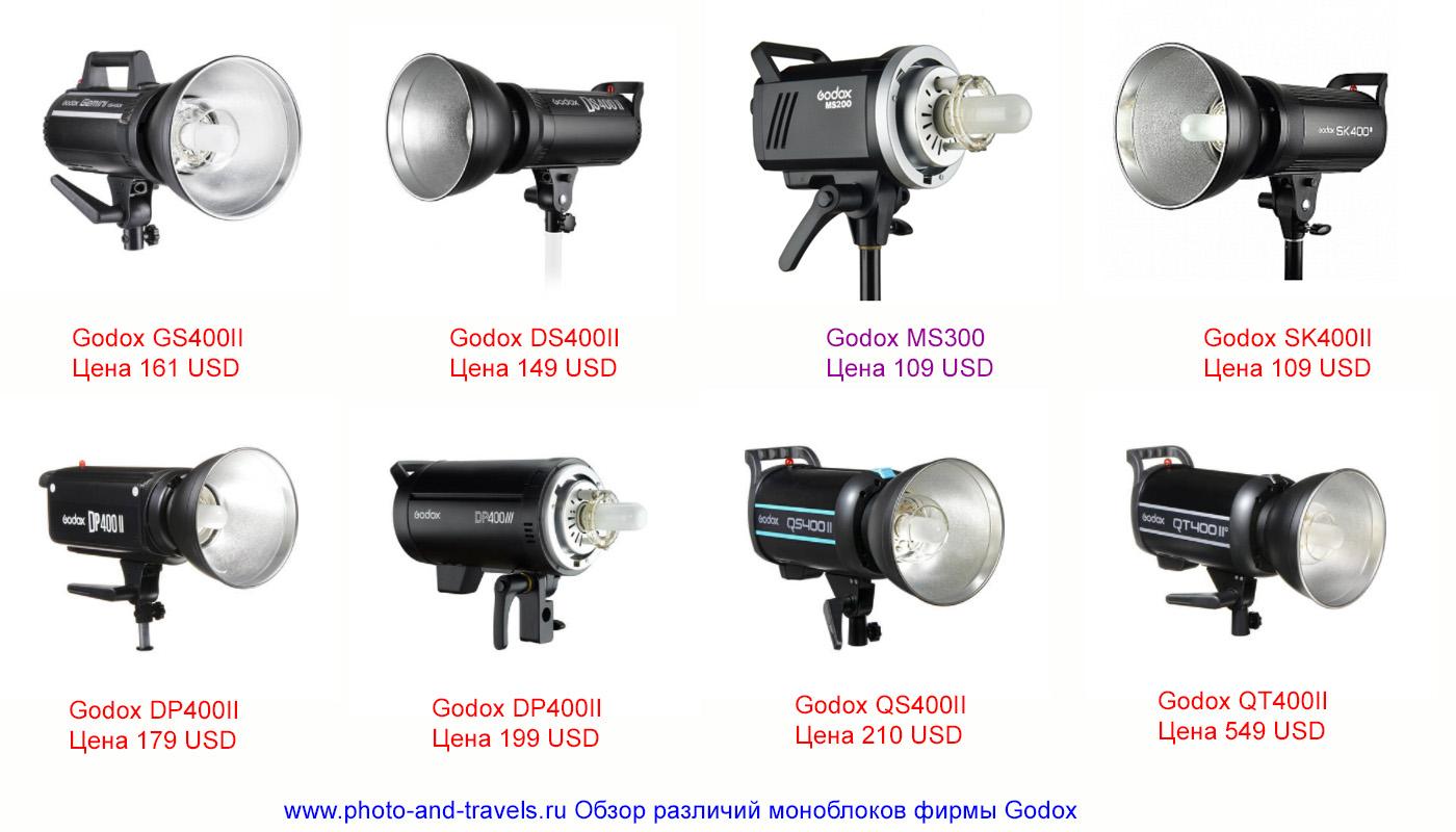 36. Отличие в стоимости разных моделей студийных вспышек Godox GSII, DSII, MS, SKII, DPII, DPIII, QSII и QTII. Обратите внимание, что MS300 имеет меньшую мощность (на 400 Дж не выпускается).