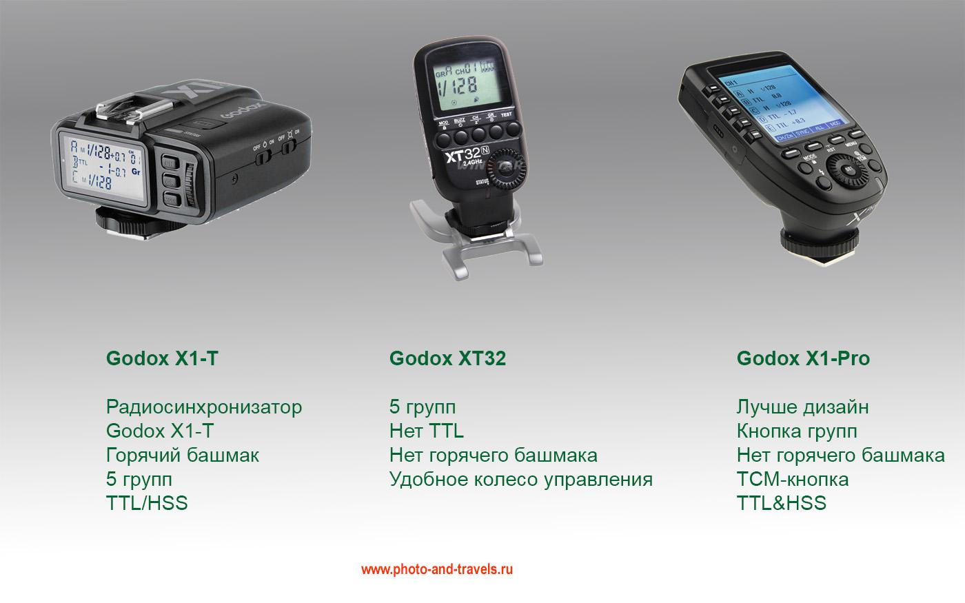14. Триггеры Godox X1-T, Godox XT32 и Godox XPro. В чем отличие между моделями.