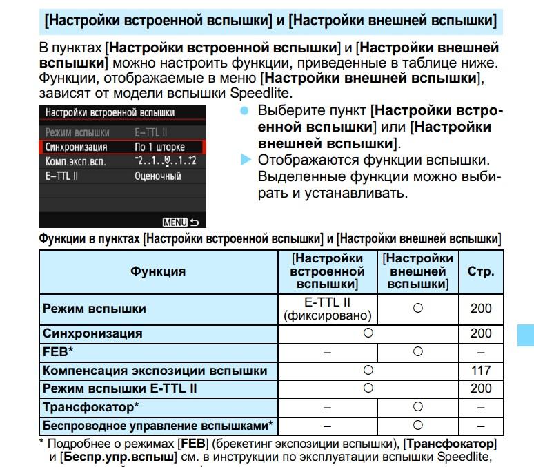Таблица из инструкции по эксплуатации Canon 2000D, где указывается, что встроенная вспышка работает только в автоматическом режиме E-TTL II.