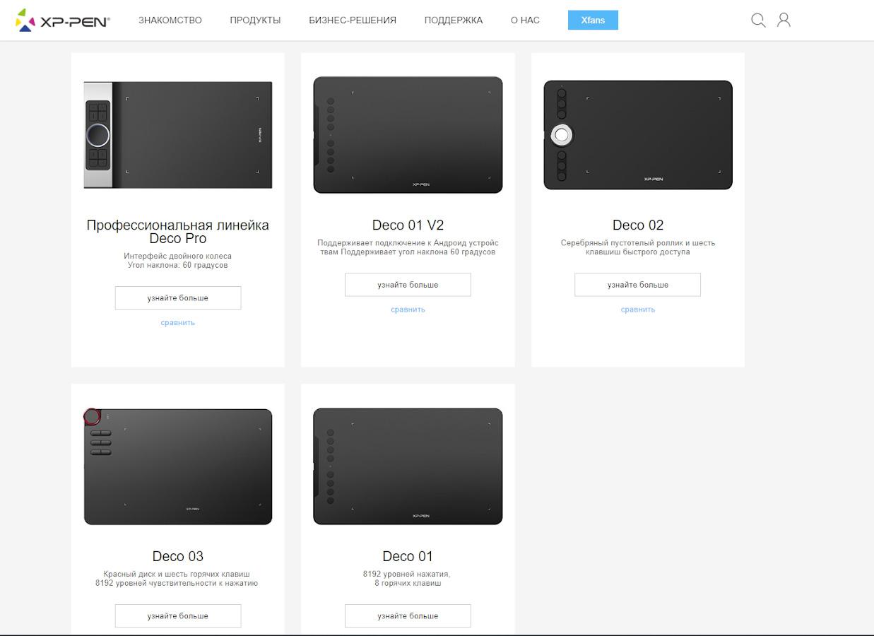 12. Модельный ряд графических планшетов серии Deco.
