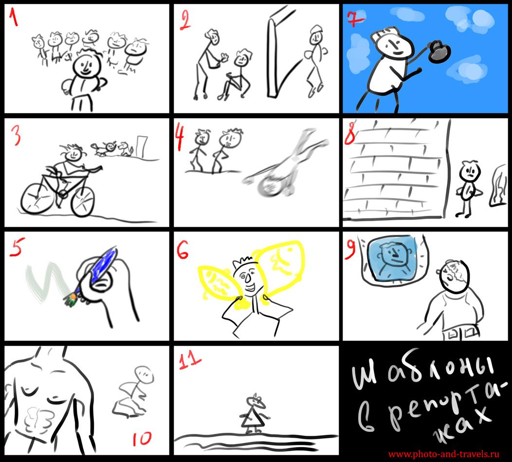 Рисунок 6. Набор шаблонов, используемых профессиональными фотографами при съемке репортажей.
