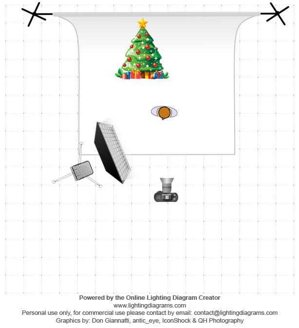 24. Рекомендуемая схема постановки света от вспышки с использованием софтбокса и сотовой насадки.