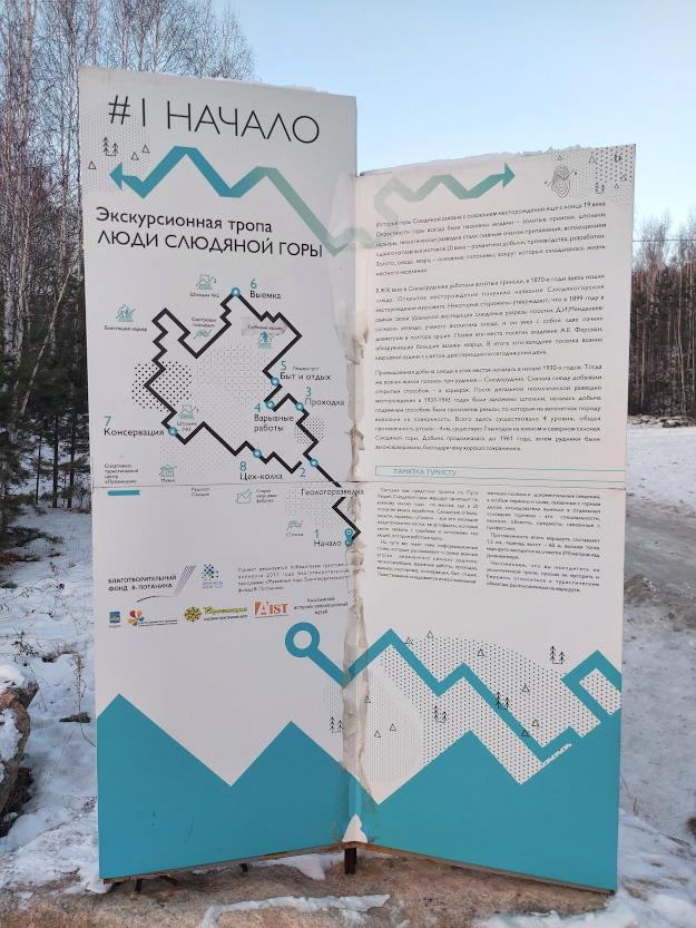 6. Схема туристического маршрута «Люди Слюдяной горы» вокруг слюдорудника.
