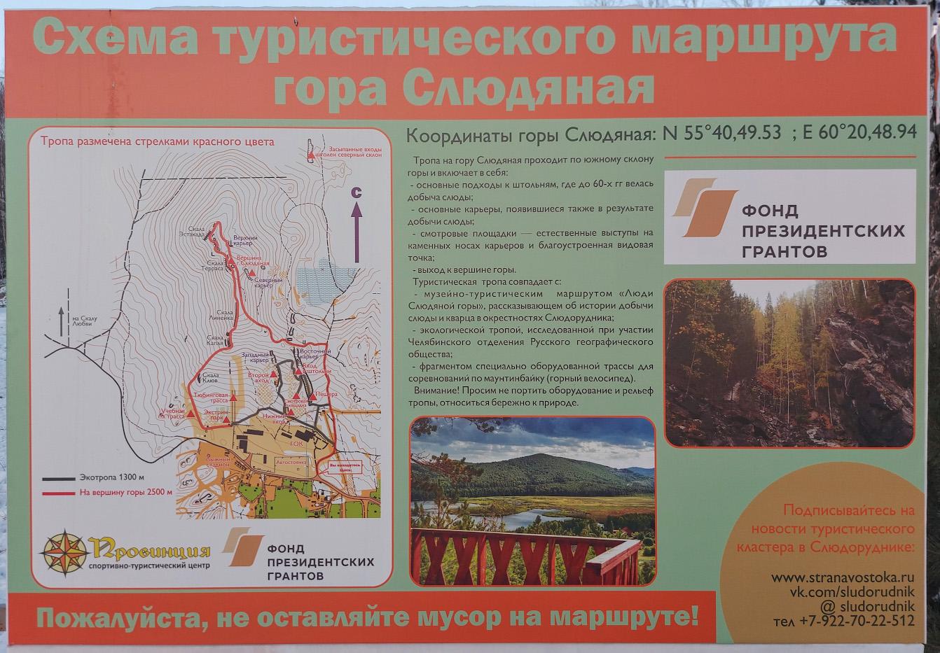 3. Схема музейно-туристического маршрута «Люди Слюдяной горы». Как найти вход под землю.